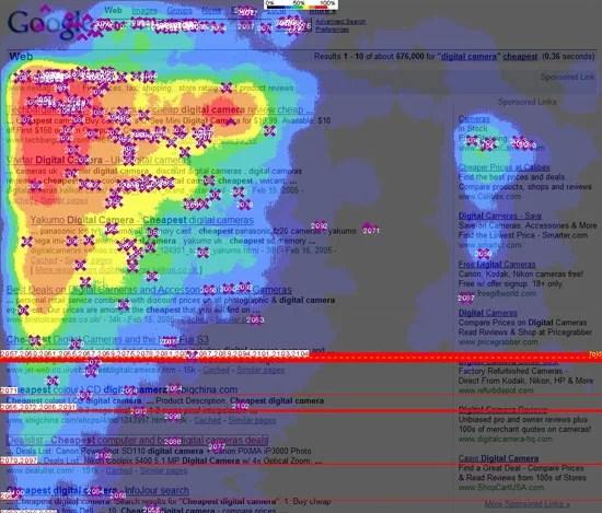 Google Eye Movement Study