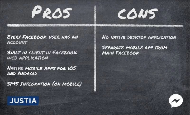 Pros and Cons of Facebook Instant Messaging