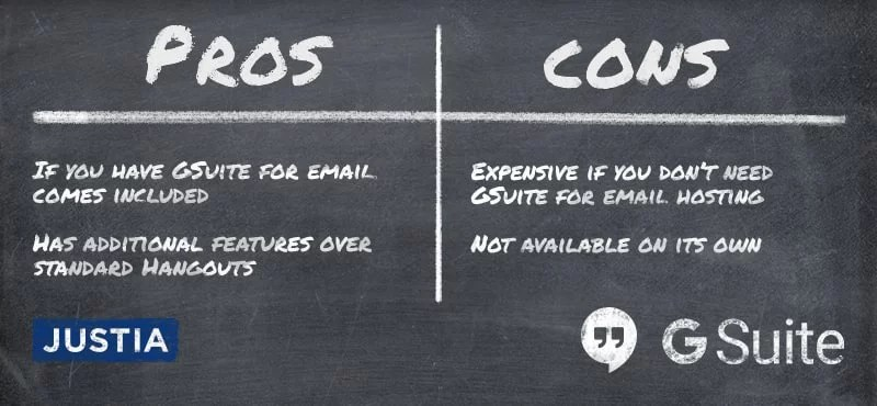 G Suite Hangouts Pros and Cons