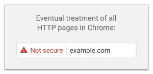 The Endgame of Google's HTTPS Everywhere Master Plan