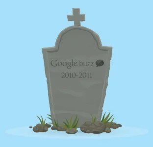 Here Lies Google Buzz: 2010 - 2011