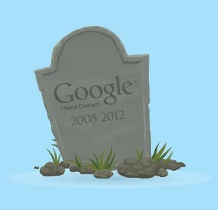 Here Lies Google Friend Connect: 2008 - 2012