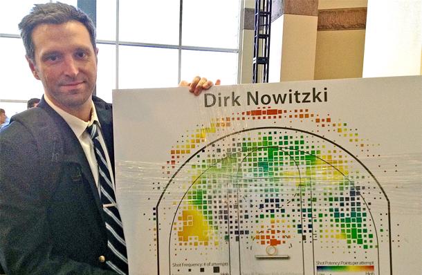 inline-MIT-sports-stats-dirk-chart