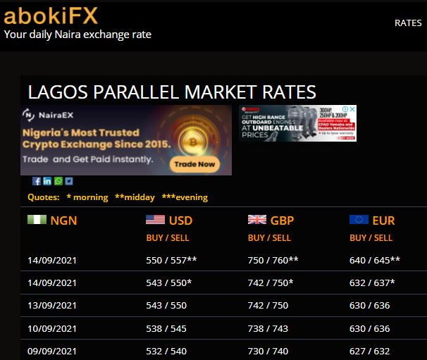 BREAKING: Naira Falls To All-Time Low Against Dollar In Black Market