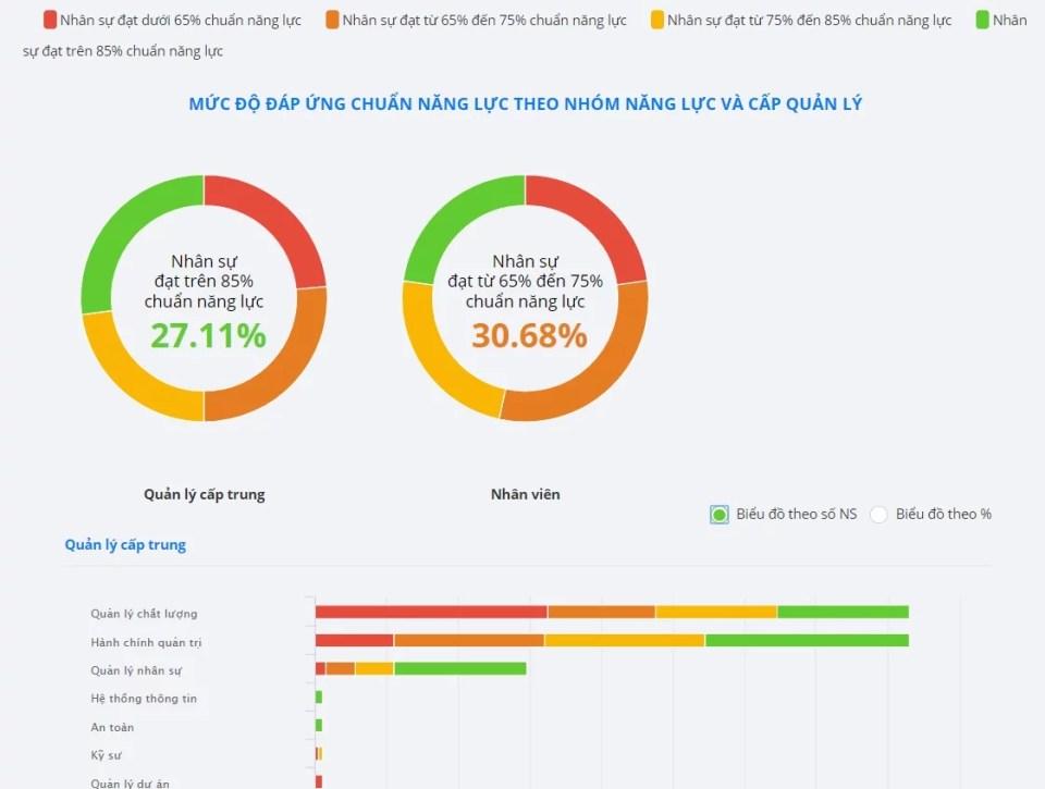digiiCAT Report Interface