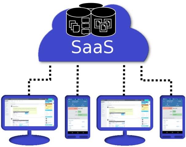 Phần mềm dạng dịch vụ (SaaS) – Xu thế tất yếu của thị trường phần mềm doanh nghiệp
