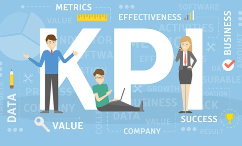 Xây dựng và ứng dụng chỉ số KPIs