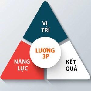 Phương pháp lương 3P là gì?