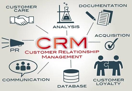 Phần mềm CRM (Customer Relationship Management – Quản trị quan hệ khách hàng)
