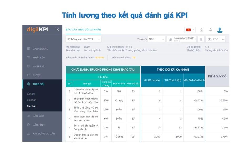 Tính lương theo KPI