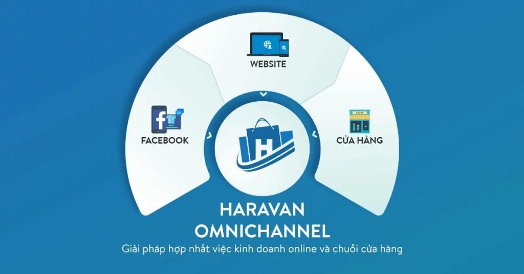 Phần mềm quản lý bán hàng Haravan