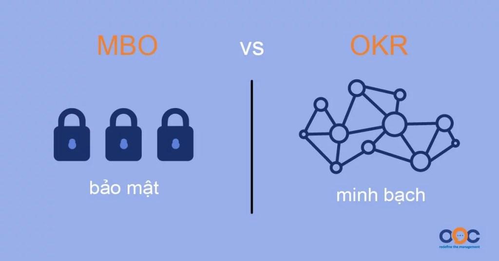 Mục đích chính của MBO là xác định mức khen thưởng của nhân viên dựa trên hiệu suất hàng năm của họ