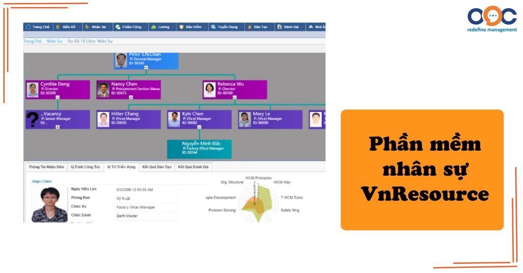 Phần mềm nhân sự VnResource