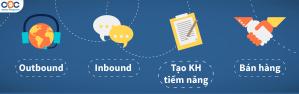 4 hình thức telemarketing