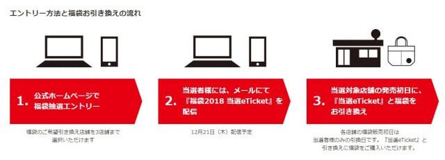 スタバ2018福袋ネット予約