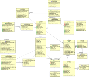 Iteration 2 – Class Diagram | oosegroup5's website