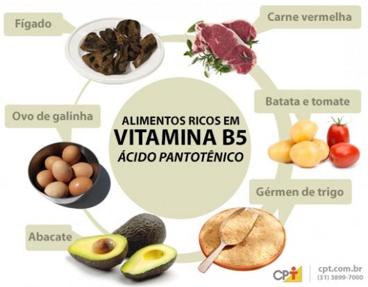 Fontes de vitamina B5