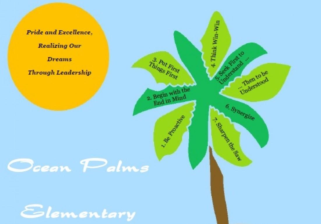 Leadership Environment