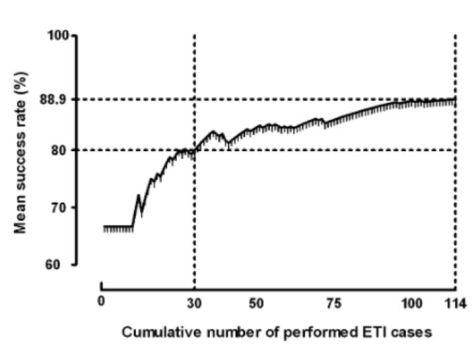 Je et al EMJ 2015 - click image to access the paper on ResearchGate