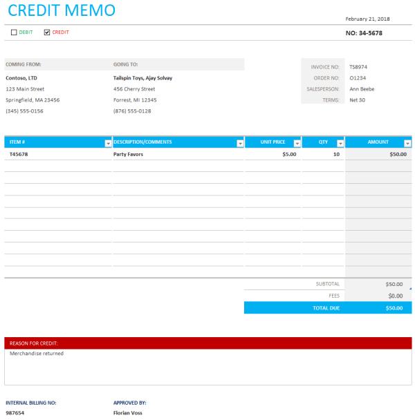 Credit and debit memo format