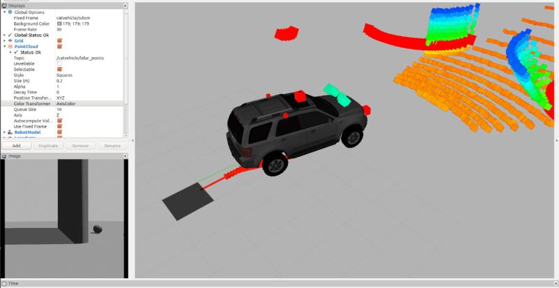 Robot Operating System Rviz example