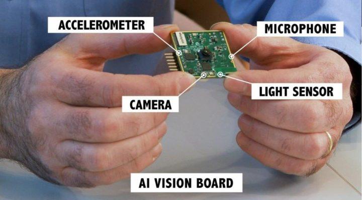 ECM3532 AI vision board features