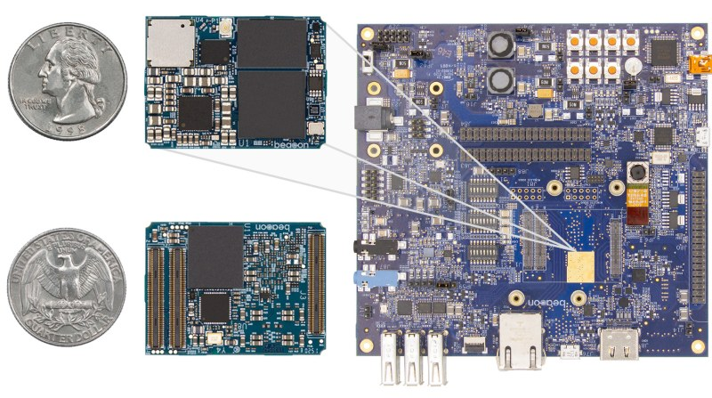 Zoom i.MX 8M Mini Development Kit form factor