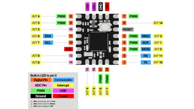 Minima board pin diagram