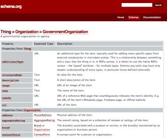 schema-org-organisation