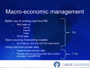 macro-economic management