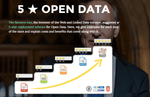 Screenshot from 5 star open data site (click to launch)