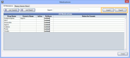 Medication Master List