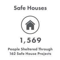 Safe-Houses