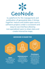 GeoNode-Flyer-2016-01