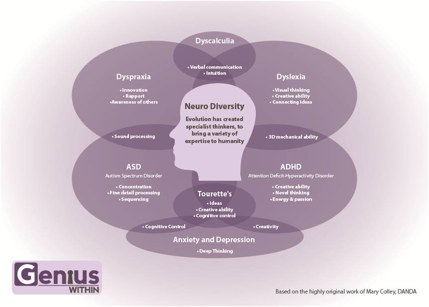 neurodiversity positive traits