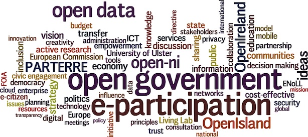 elbahlouli.com OPENGOV  Public Policy and Citizen Engaement
