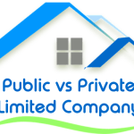 Difference Between Private and Public Limited Company