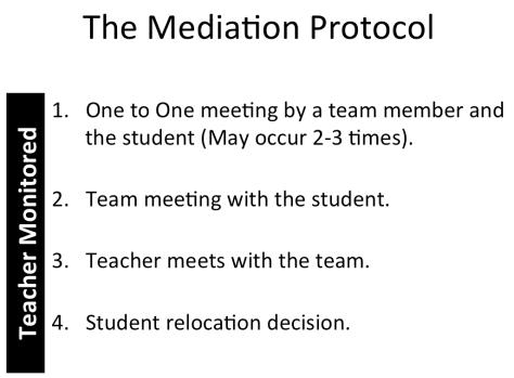 Mediation_Protocol