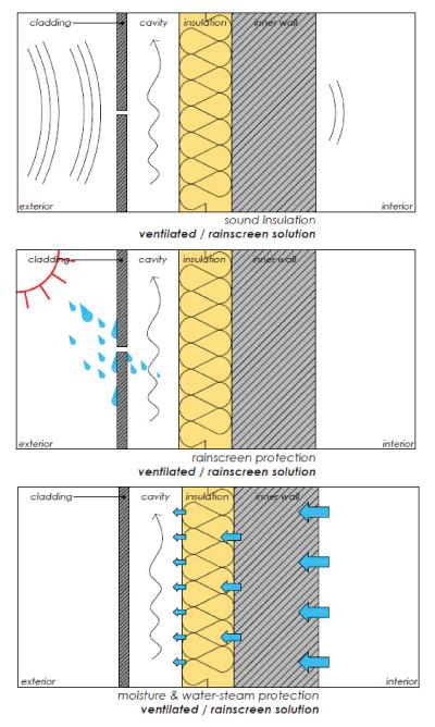 terracotta rain screen eva bronx