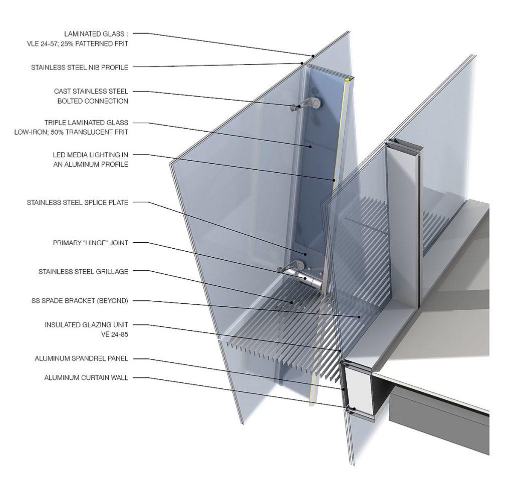 Spandrel Panel Ribbon Glazing Https S Media Cache Ak0 Pinimg Com Originals De 08 A7 De08a7636a238abc0b22c42850c77602 Jpg