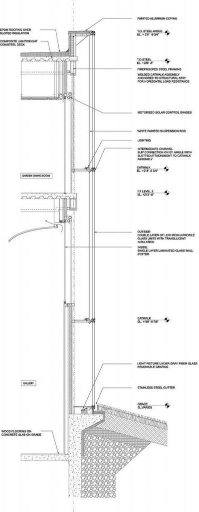 Spandrel Panel Ribbon Glazing
