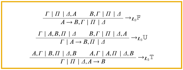 Sequent rules for Łukasiewicz logic
