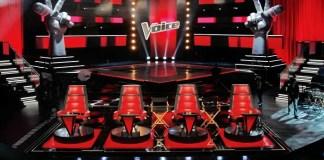 The Voice Of Italy: social media strategies
