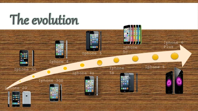 evolution-a-presentation-of-the-iphones-2-638