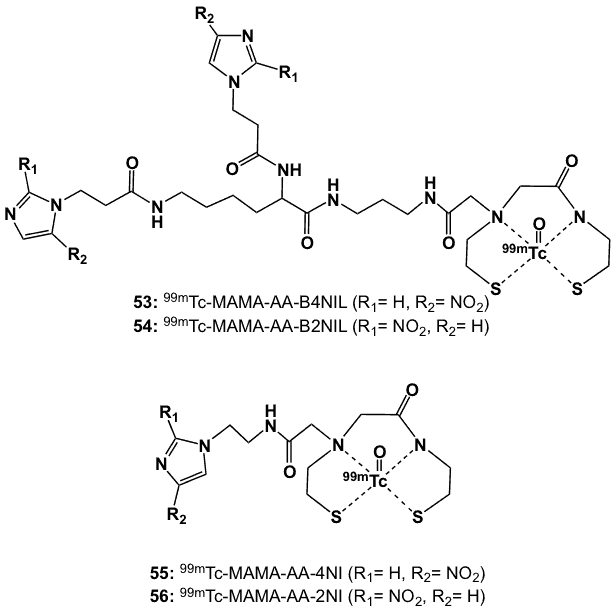 Figure 19. Monoamine-monoamide dithiol ligands complexed with 99mTc-oxo core.