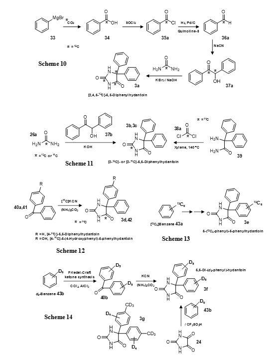 Figure 8. Synthesis of isotope-labelled versions of phenytoin (5,5-diphenylhydantoin) (3) (Schemes 10-14).