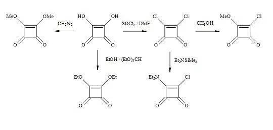 Figure 16. Squaric acid family