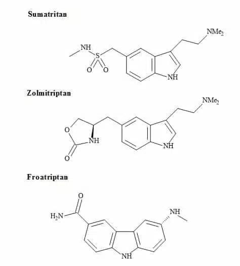 Figure 72. Antimigraine drugs
