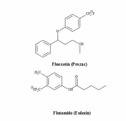 Figure 86. PET imaging agents [18F]fluxetin and [18F]flutamide