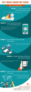 Infographics on Top 5 mobile marketing trends 2015